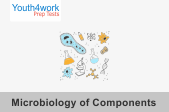Microbiology of Components