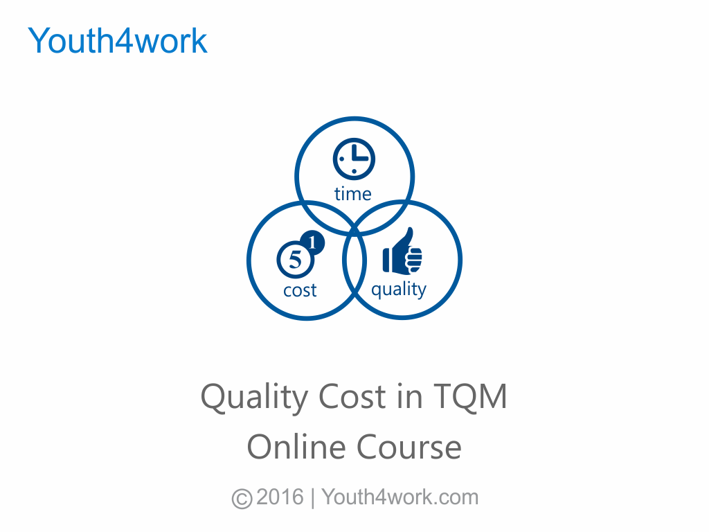Quality Cost in TQM Online Course