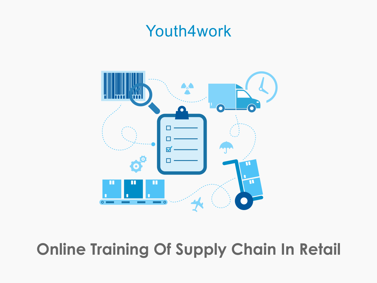 Supply Chain in Retail Management