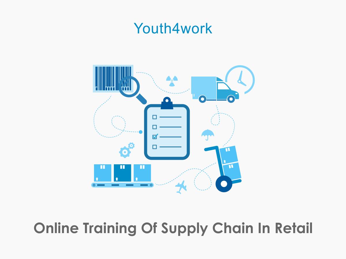 Supply Chain in Retail Management