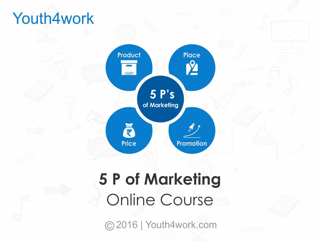 5 P of Marketing