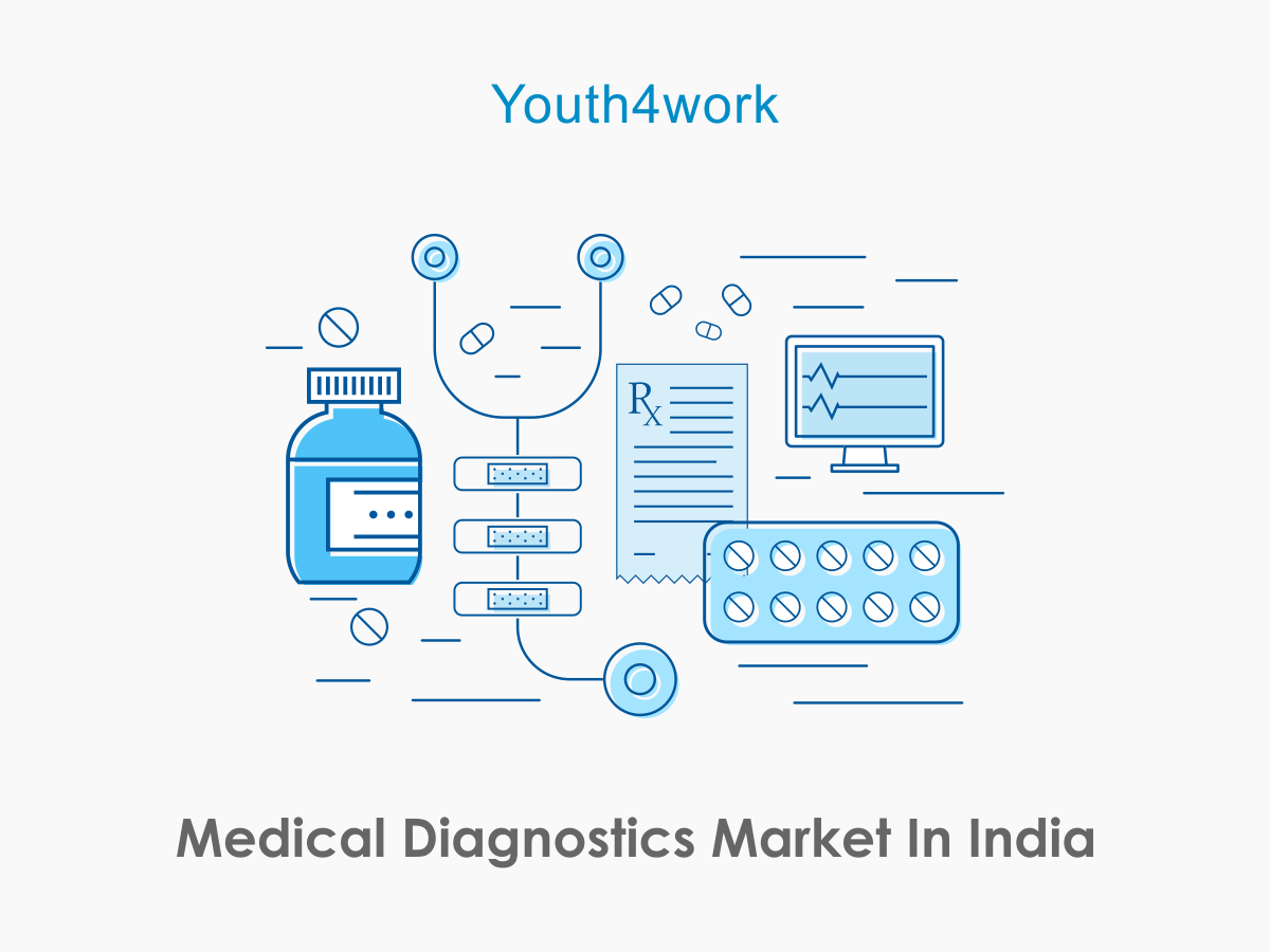 Medical Diagnostics Market in India