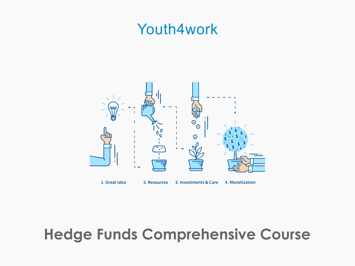 Hedge Funds Comprehensive Course