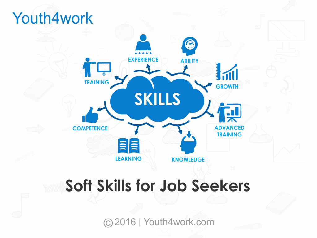 Soft Skills course for Job Seekers