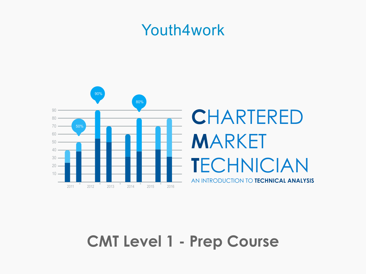 CMT Level 1  Prep Course