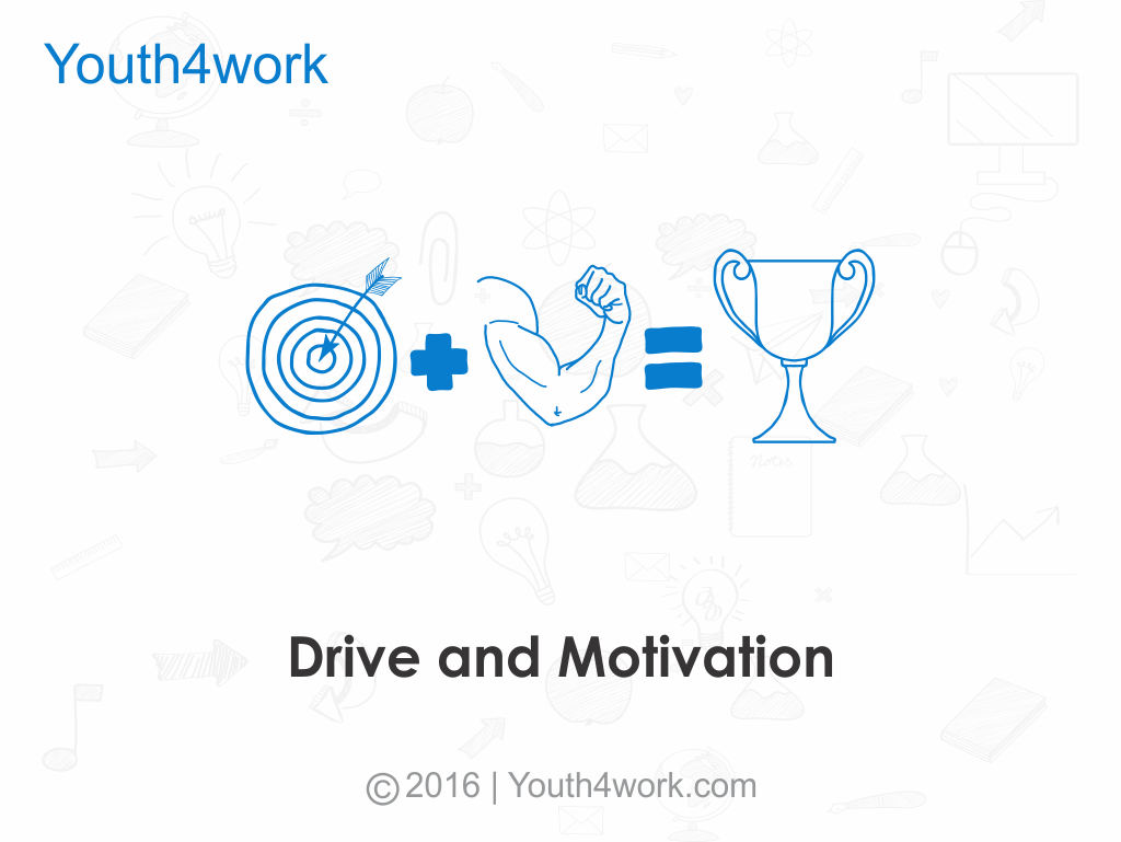 Drive and Motivation