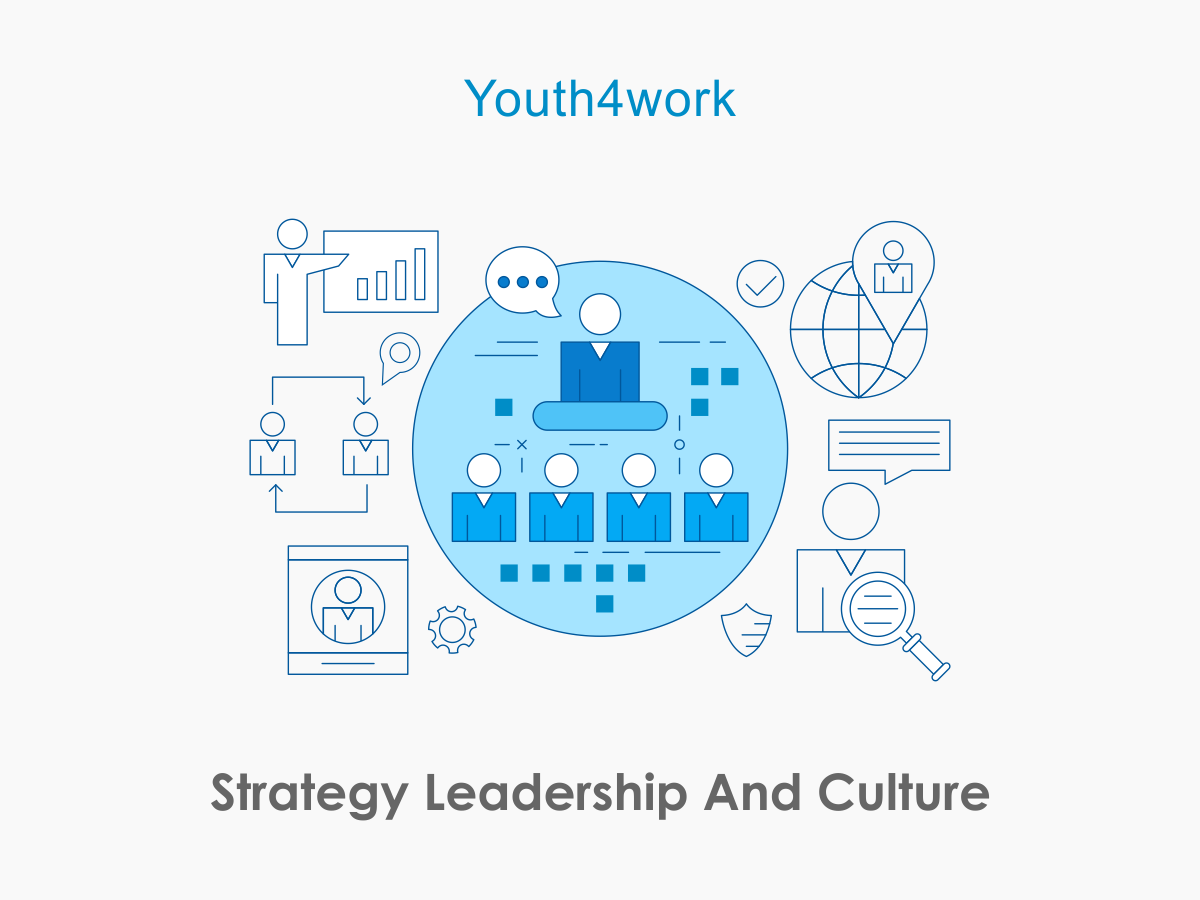 Strategy Leadership and Culture