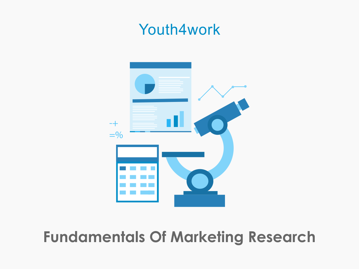 Fundamentals of Marketing Research