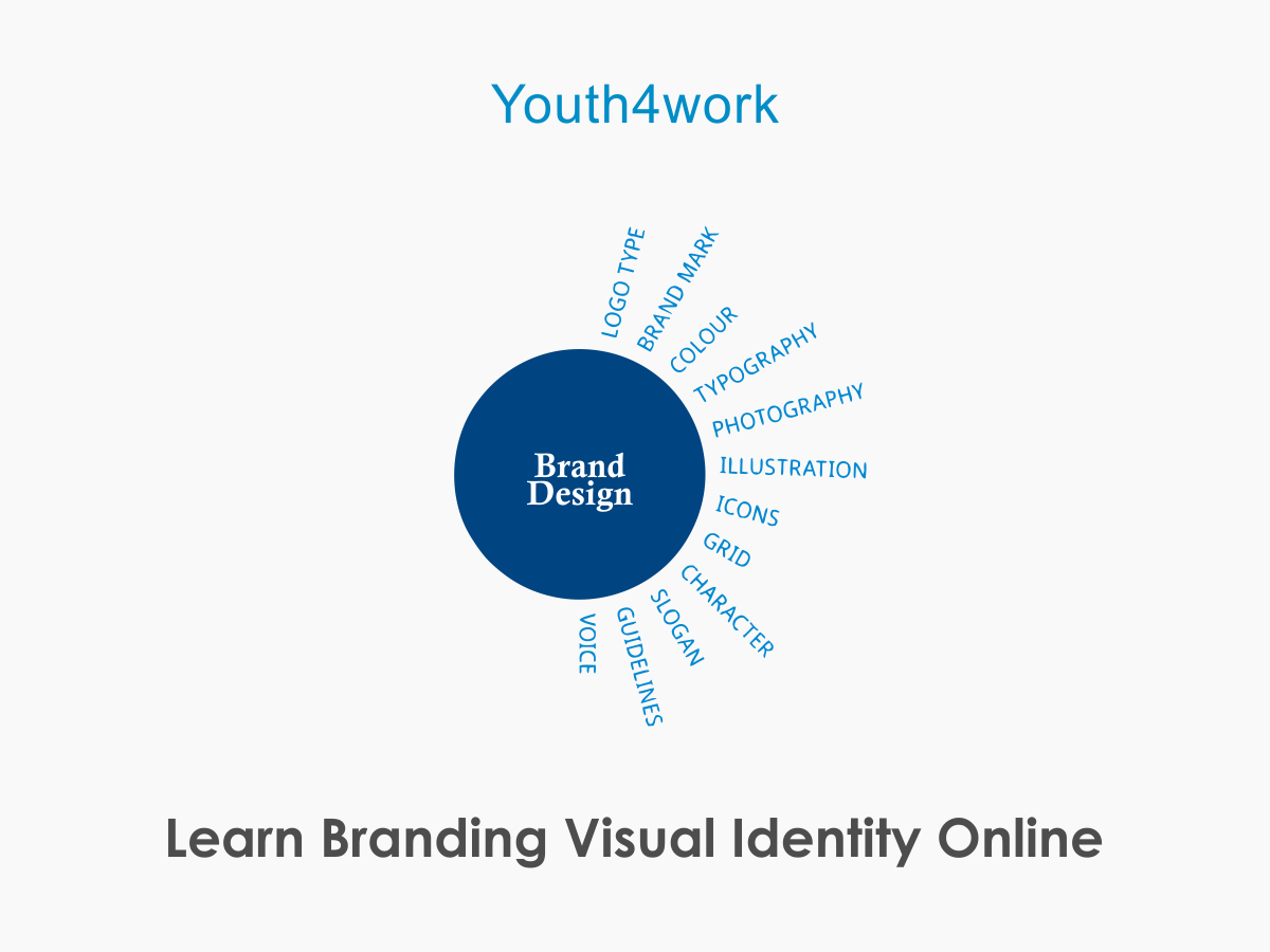 Branding and Visual Identity Online