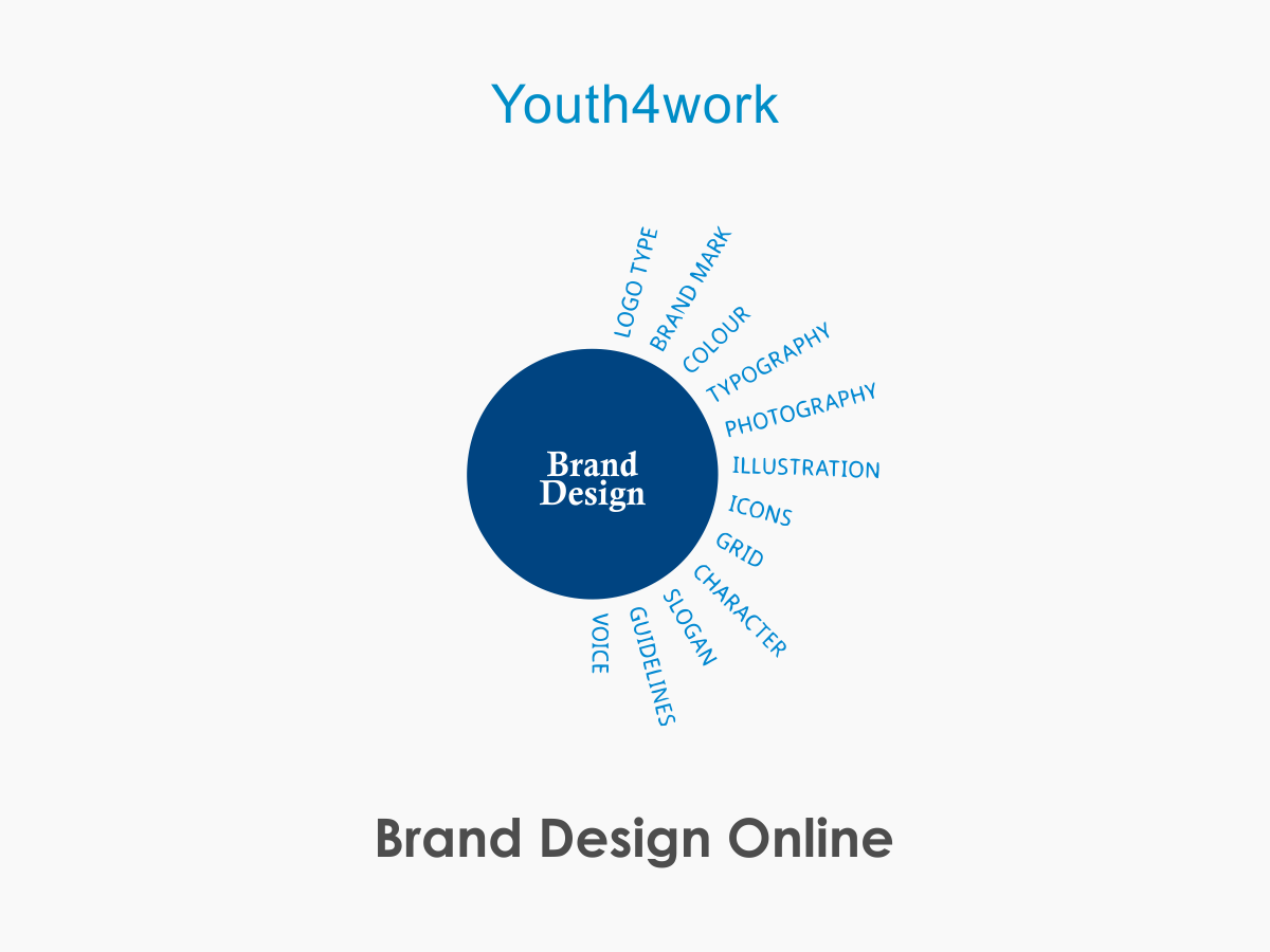 Brand Design Online Course
