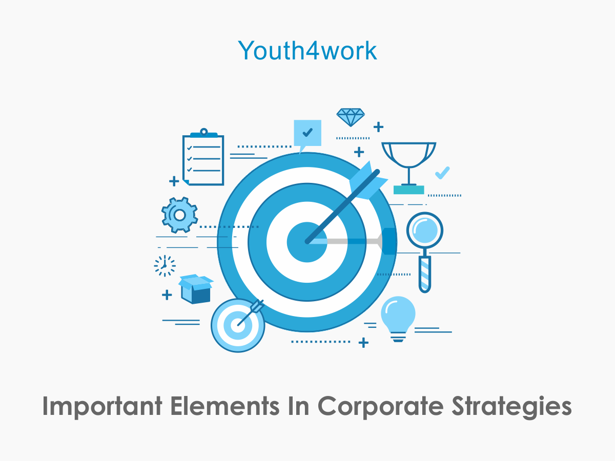 Important Elements in Corporate Strategies