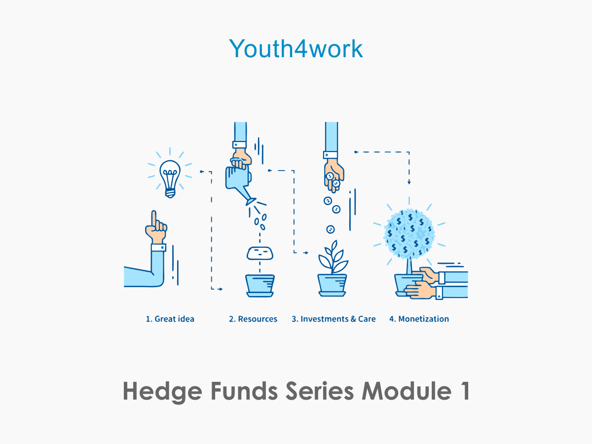 Hedge Funds Series Module 1