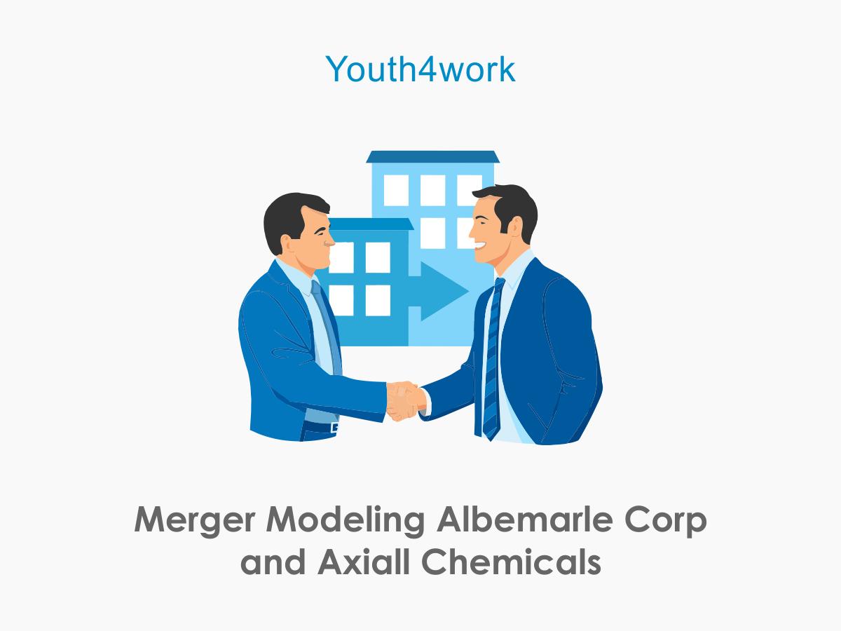 Albemarle Corp