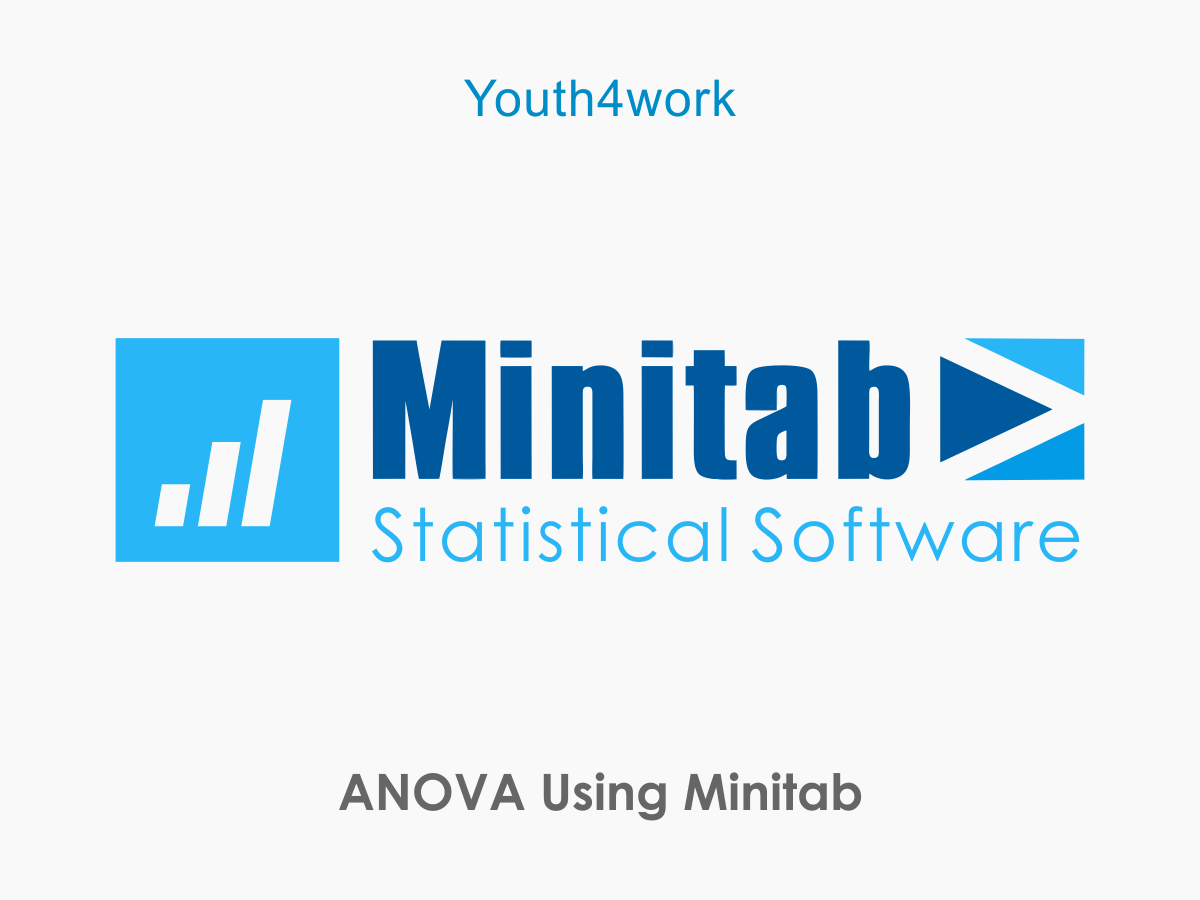 ANOVA Using Minitab