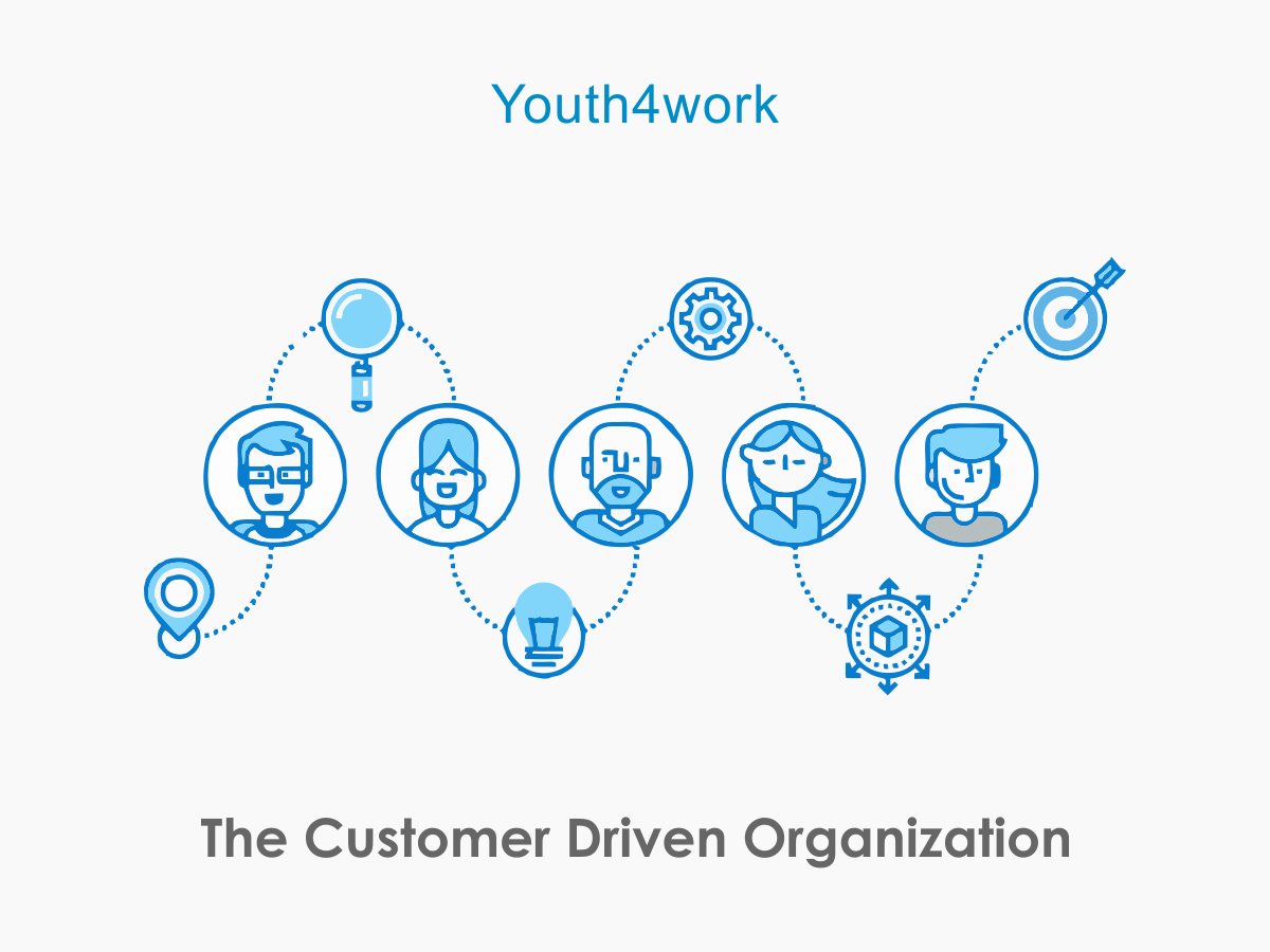 The Customer Driven Organization
