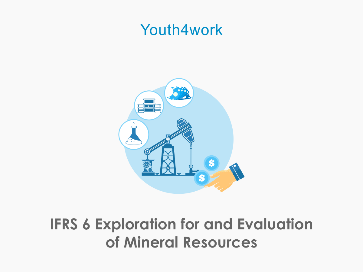 IFRS 6 Exploration for and Evaluation of Mineral Resources