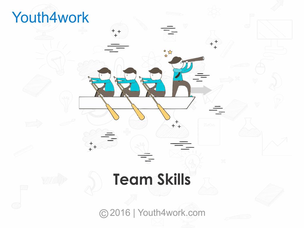 Team Skills Tutorial