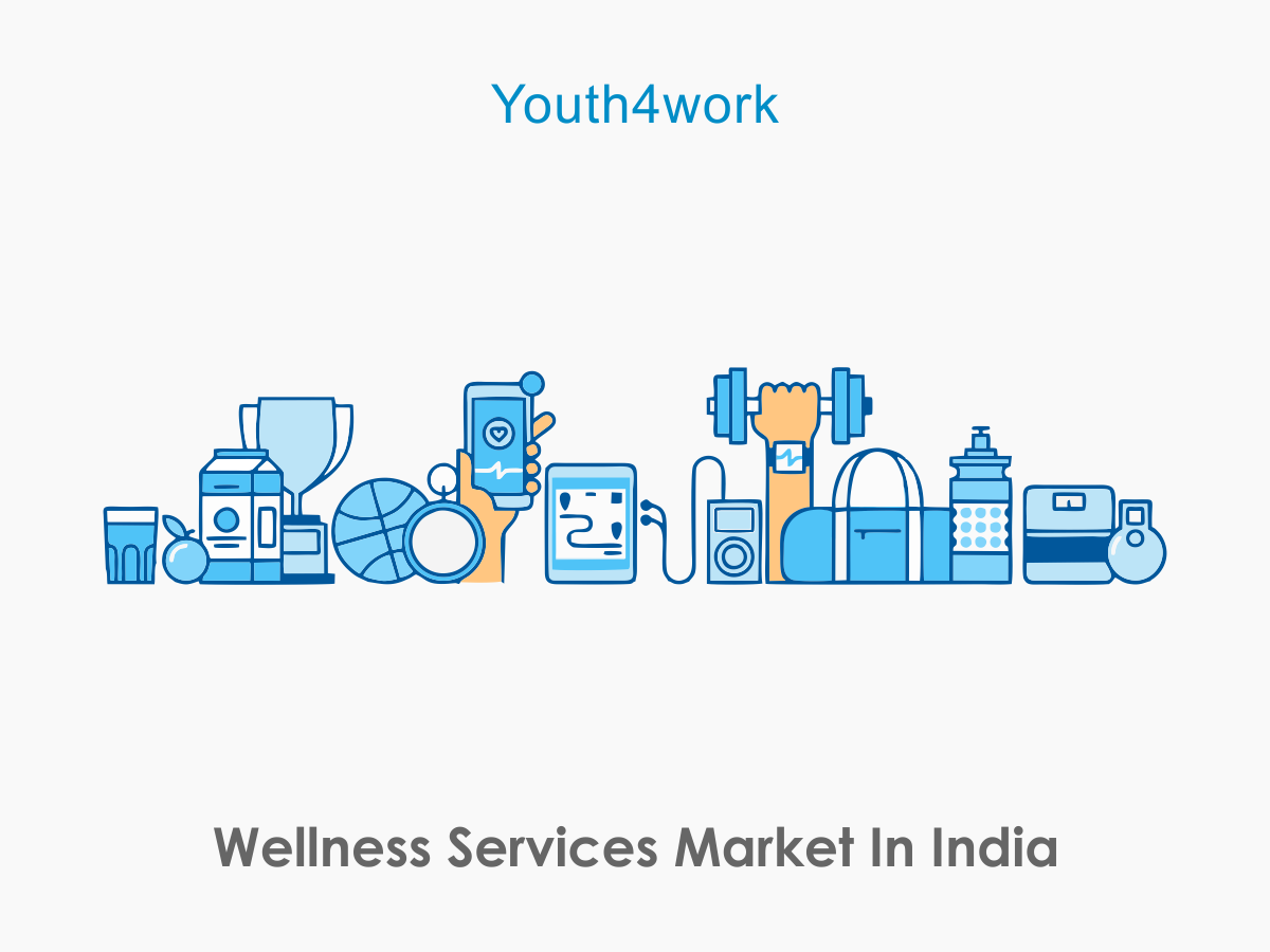 Wellness Services Market in India