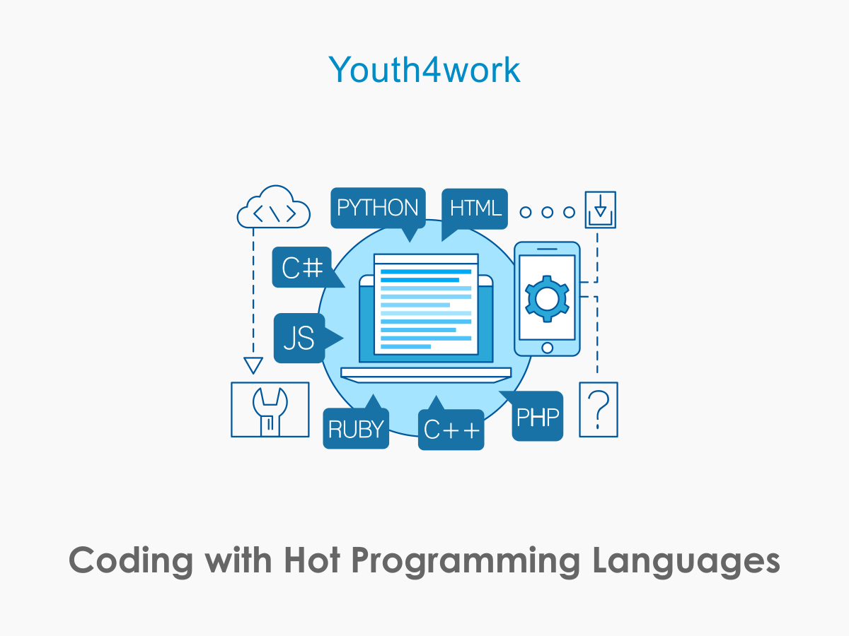 Coding with Programming bundle Course