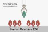 Human Resource ROI