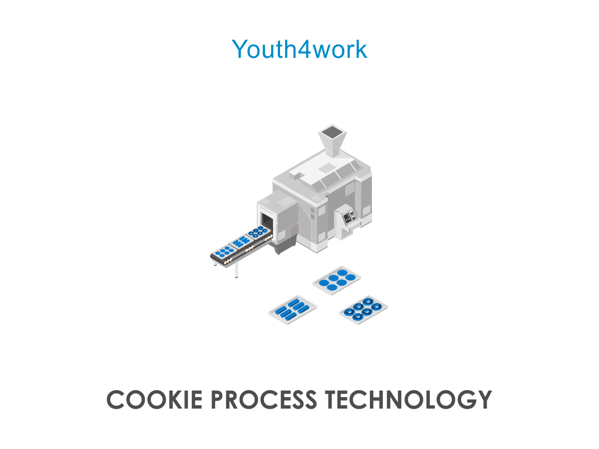 COOKIE PROCESS TECHNOLOGY