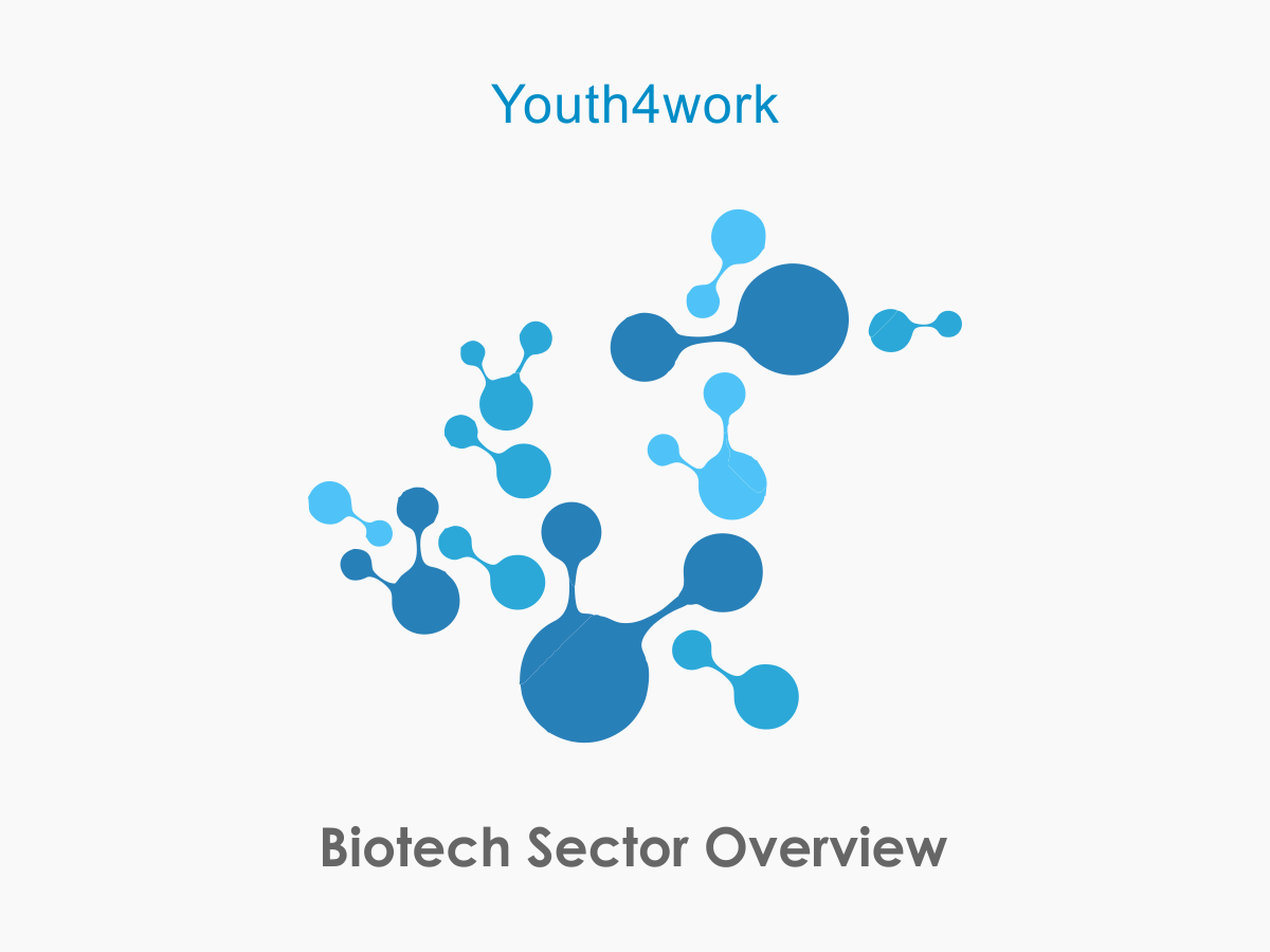 Biotech Sector Overview