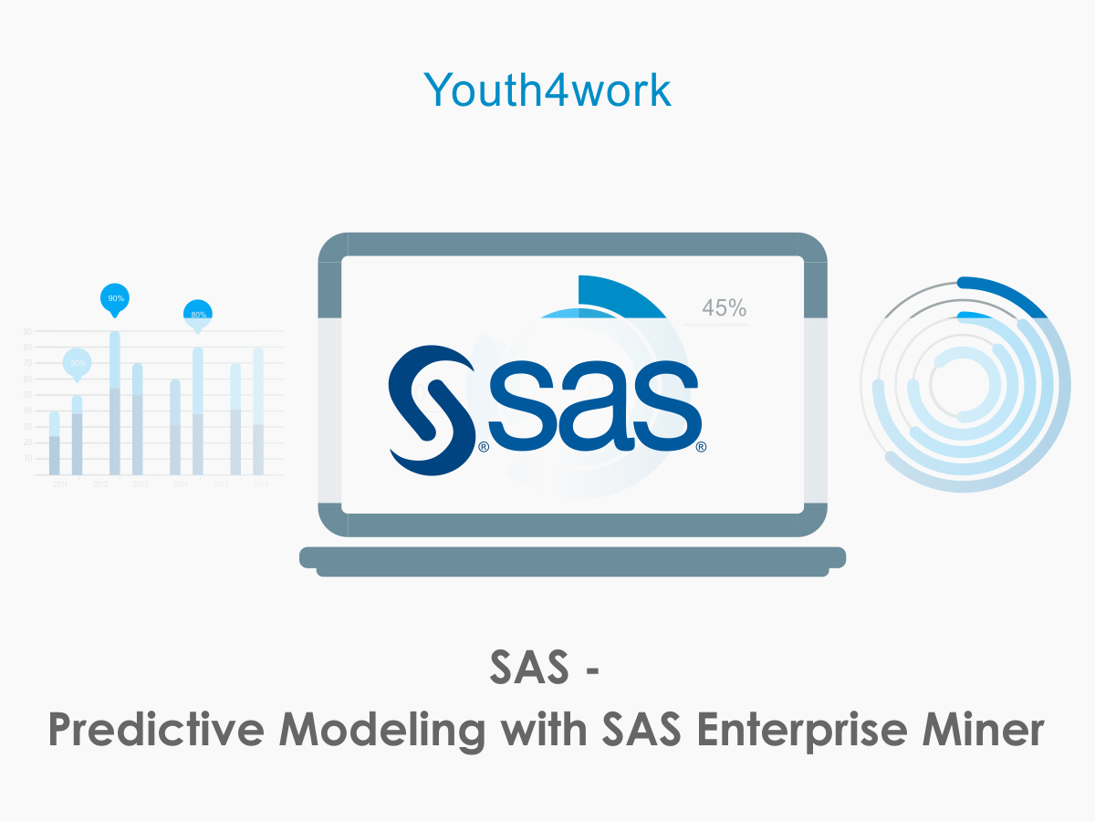 Predictive Modeling with SAS Enterprise Miner