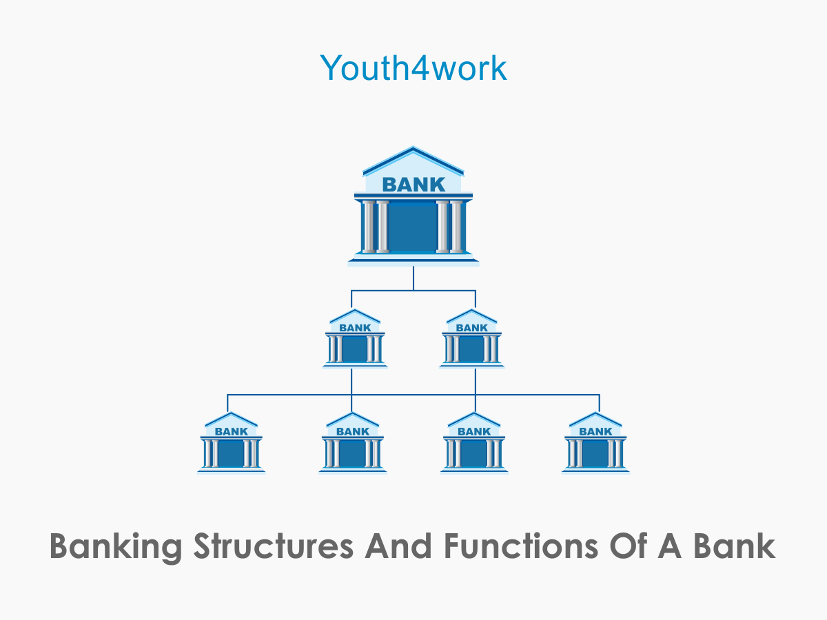 Banking  Structures and Functions of a Bank