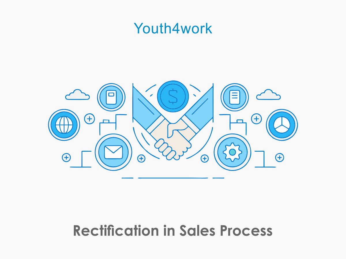 Rectification in Sales Process
