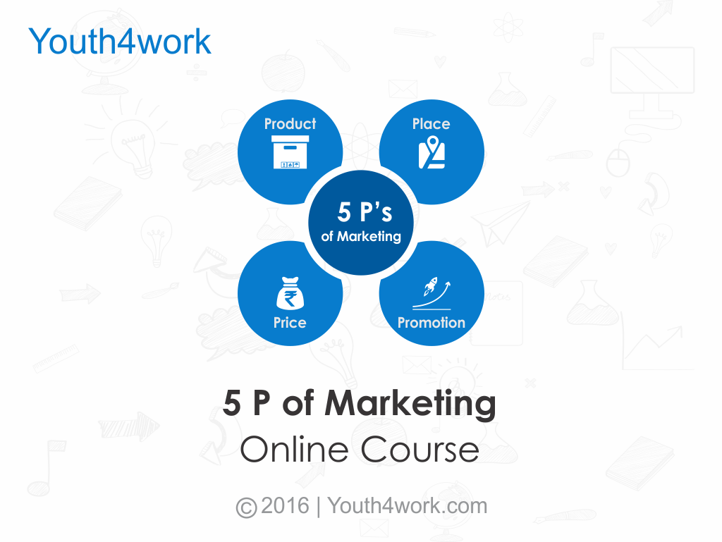 Learn The 5 P's of Marketing