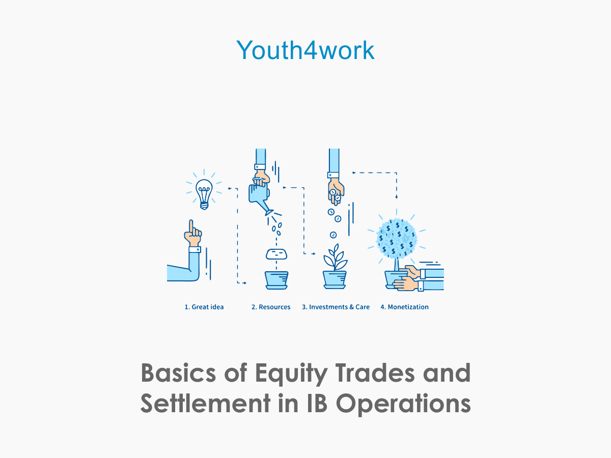 Equity Trades And Settlement in IB Operations