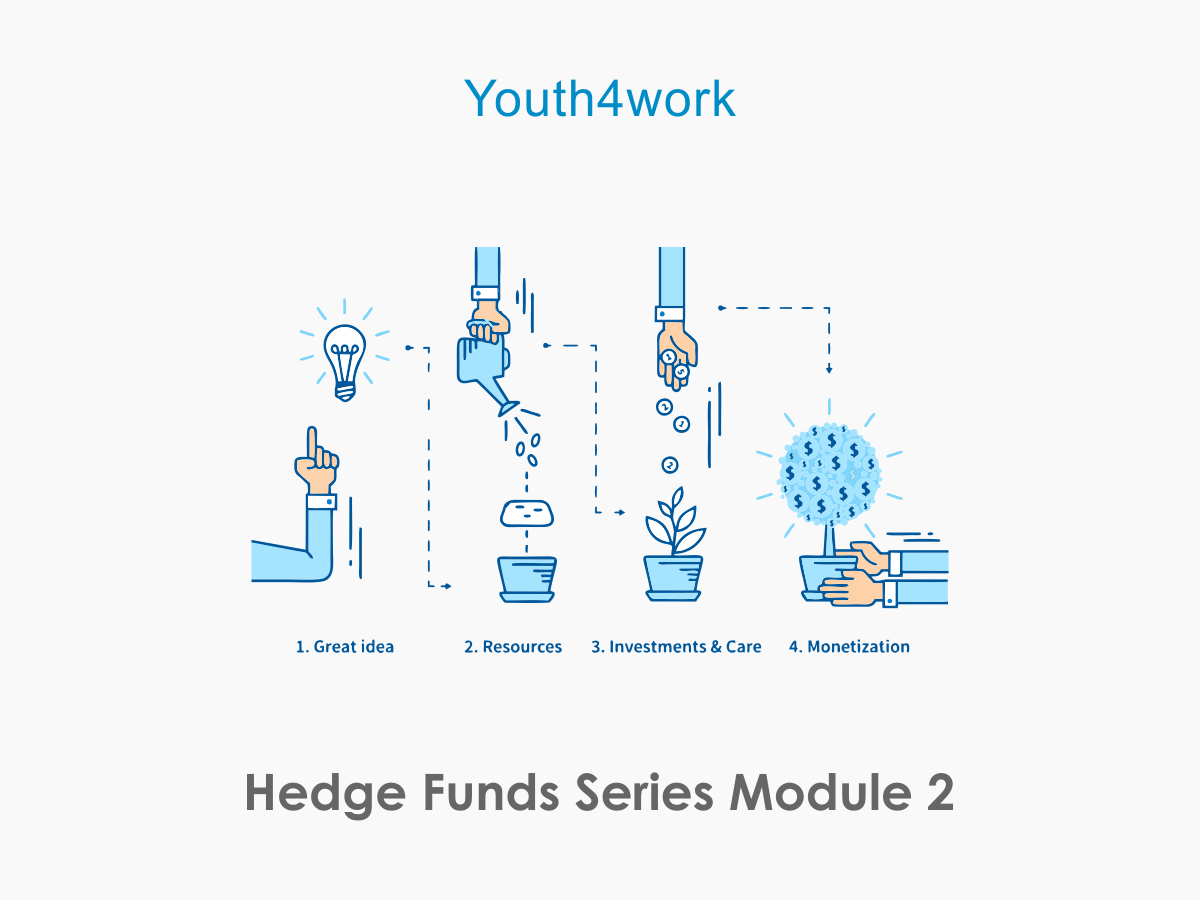 Hedge Funds Series Module 2