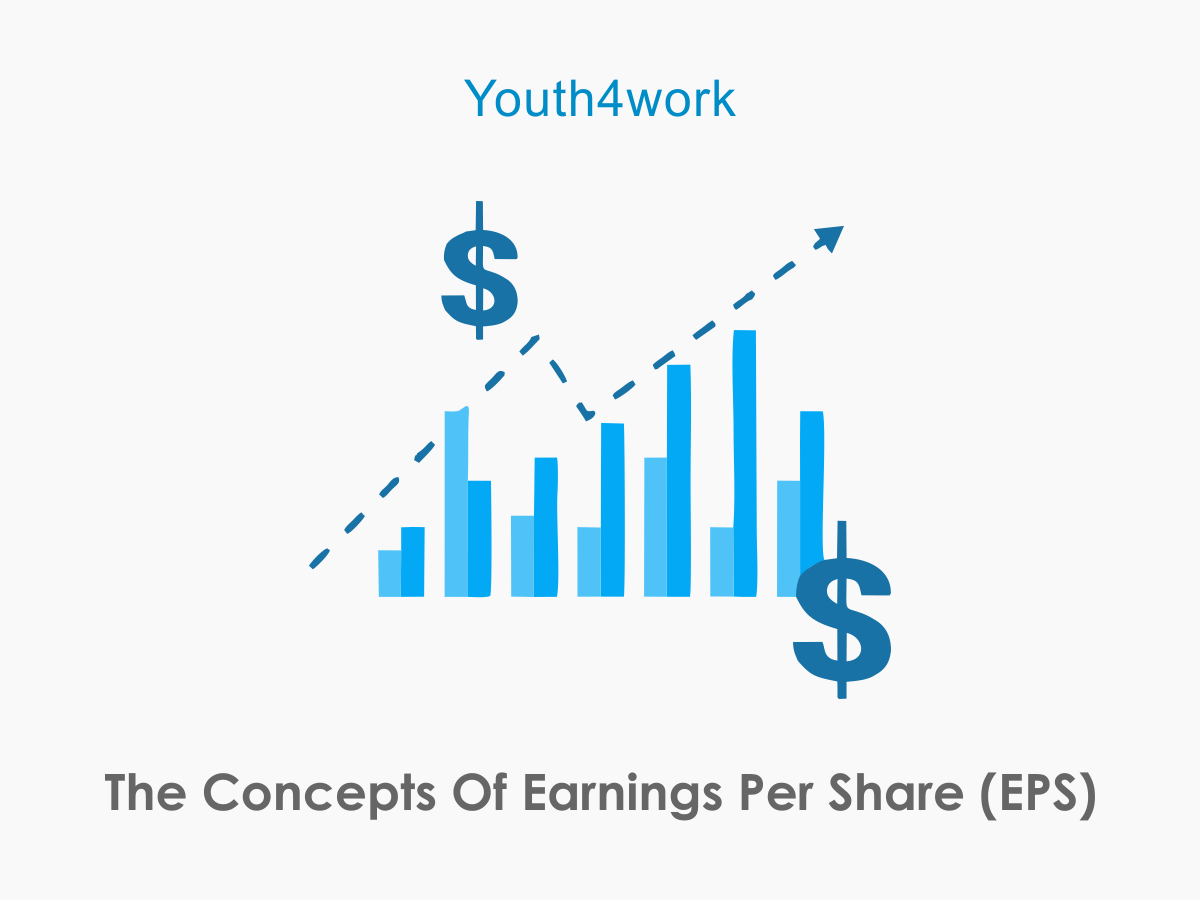EPS - The Concepts of Earnings Per Share (EPS)