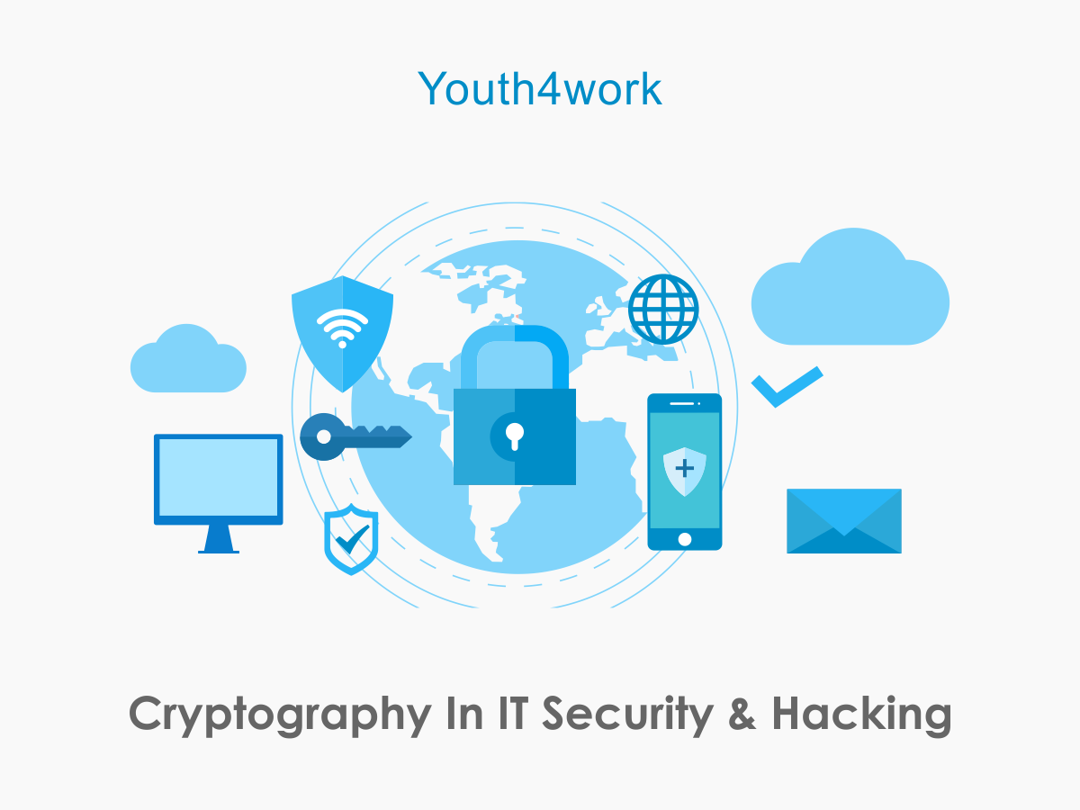 Cryptography in IT Security and Hacking