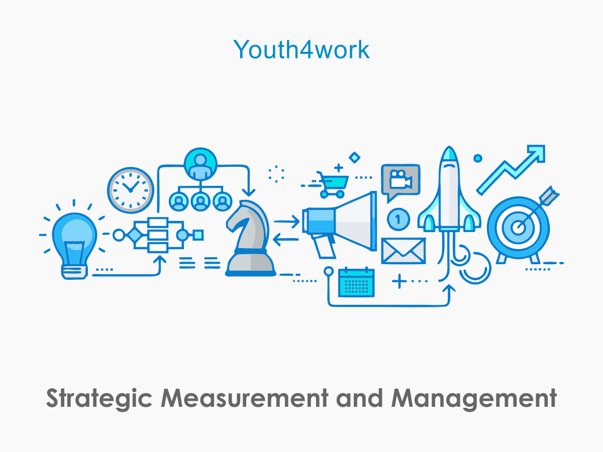 Strategic Measurement and Management