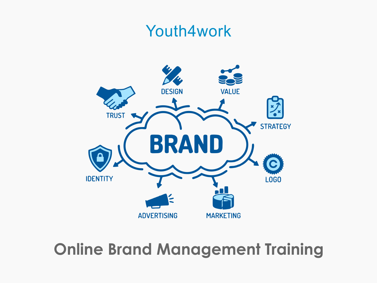 Brand Management Training