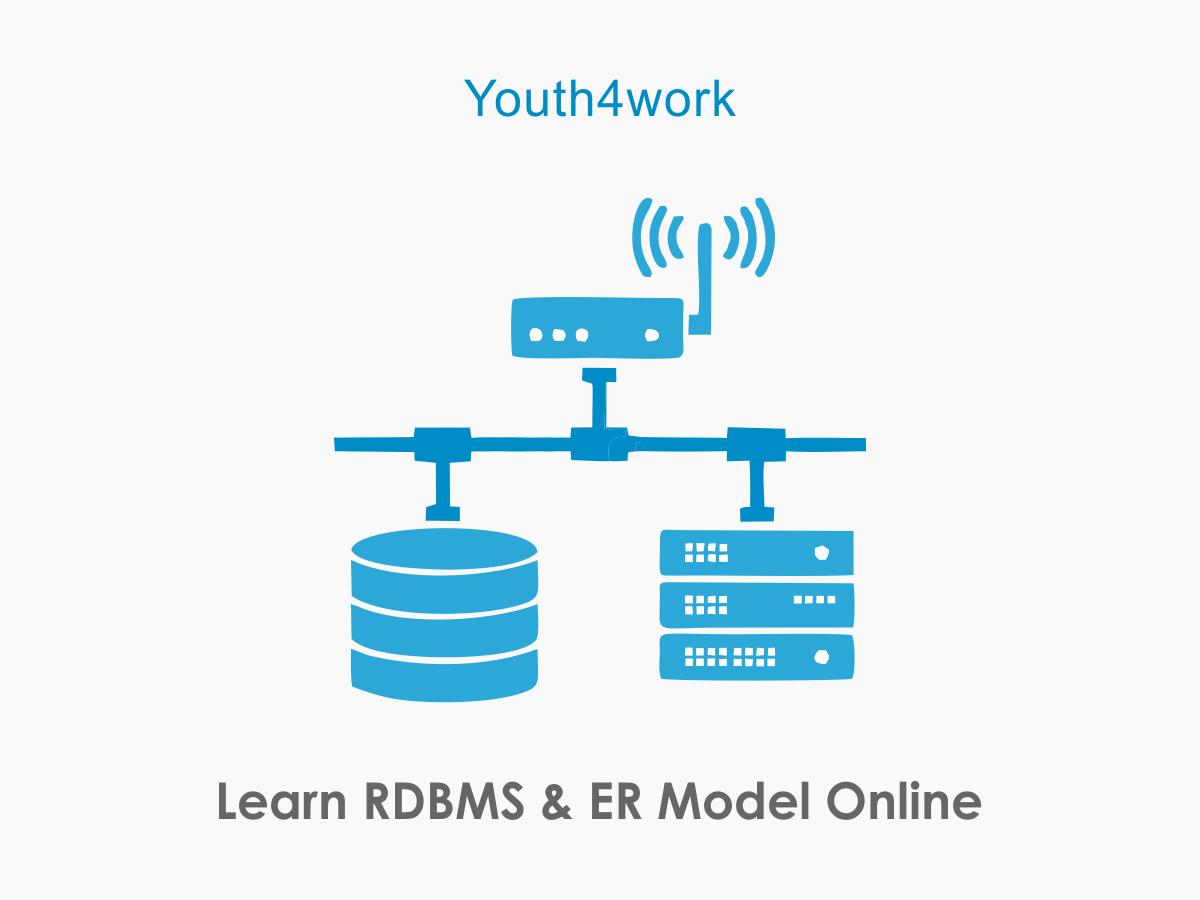 RDBMS and ER Model Online