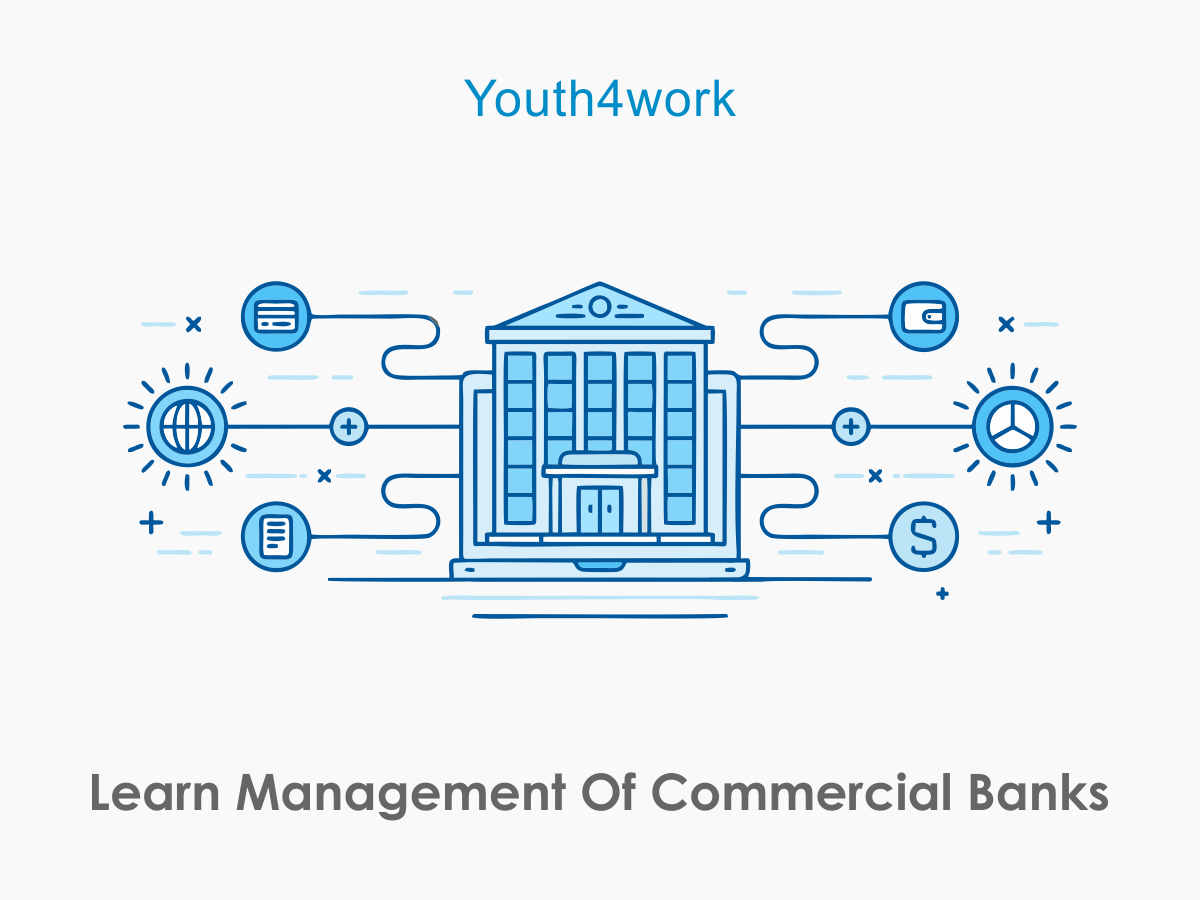 Management of Commercial Banks