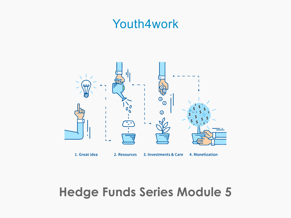 Hedge Funds Series Module 5