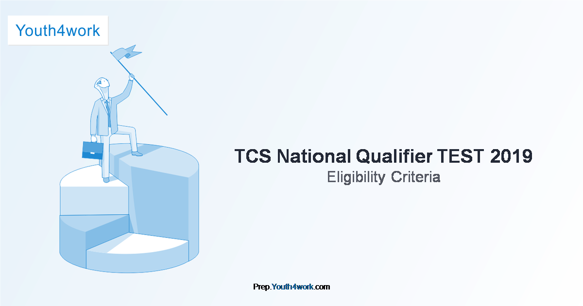 Previous Year Paper of TCS National Qualifier Test