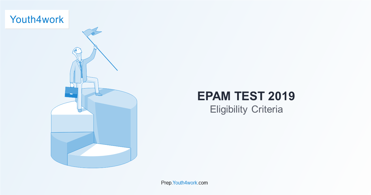 Previous Year Paper of EPAM