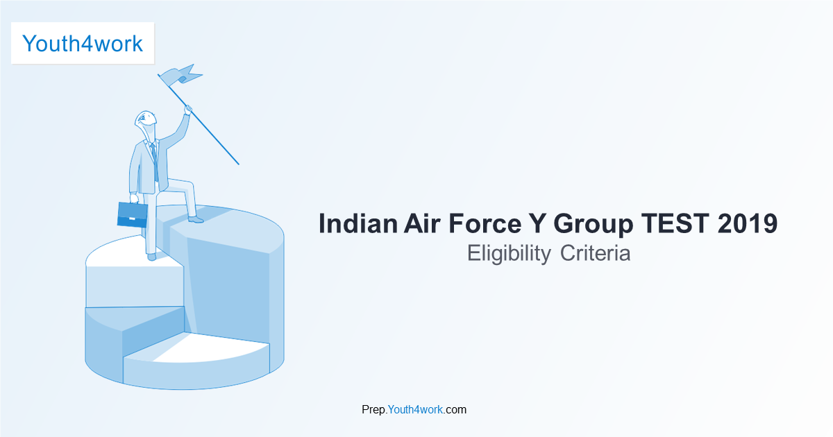 Previous Year Paper of Indian Air Force Y Group