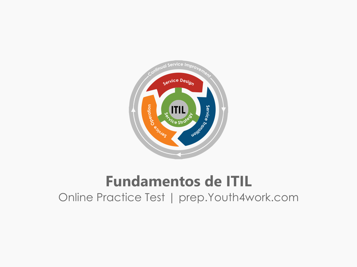 Certificación ITIL, ITIL, que es itil, itil foundation, curso itil, metodologia itil, procesos itil, itil fundamentos, certificacion itil mexico