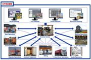 Container Terminal Management System CTMS seminar report