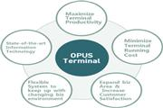 Container Terminal Management System CTMS seminar