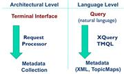 Query processing notes by Bhai Maha Singh College of Engineering muktsar