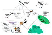 Airborne Internet Presentation