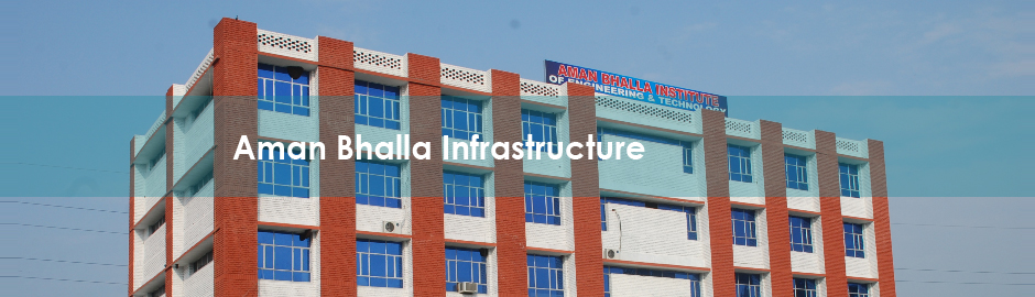 Aman Bhalla Institute of Engineering and Technology Photos