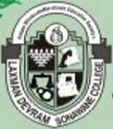 L D Sonawane College Photos