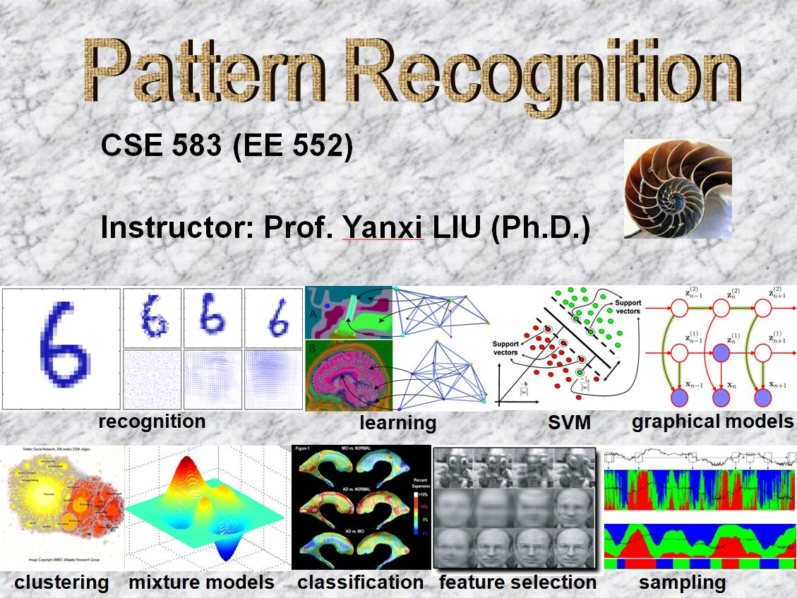 Ece 8443 – pattern recognition ece 8423 – adaptive signal.